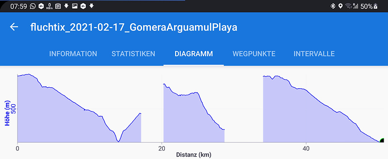 arguamulplaya-profile.jpg